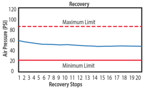 NB1088 Recovery Chart